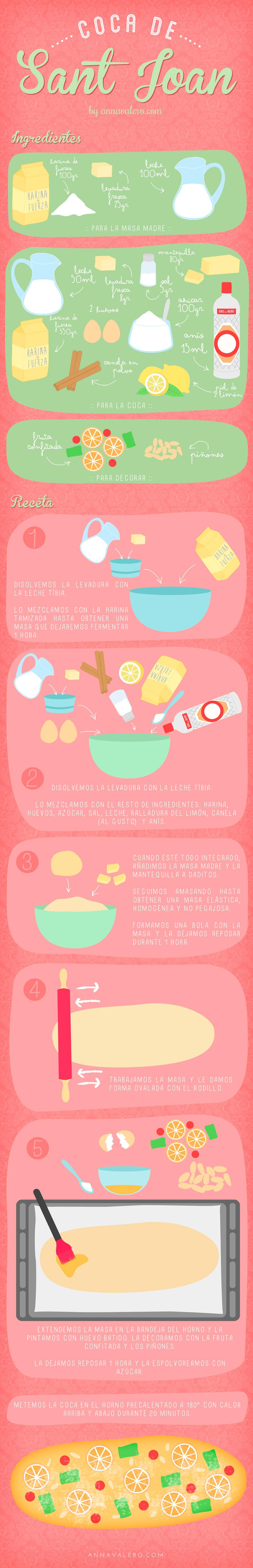 receta coca de sant joan