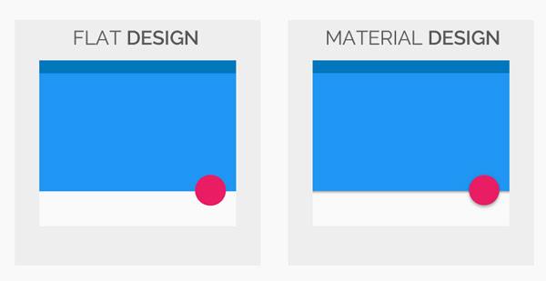 diferencia entre flat design y material design